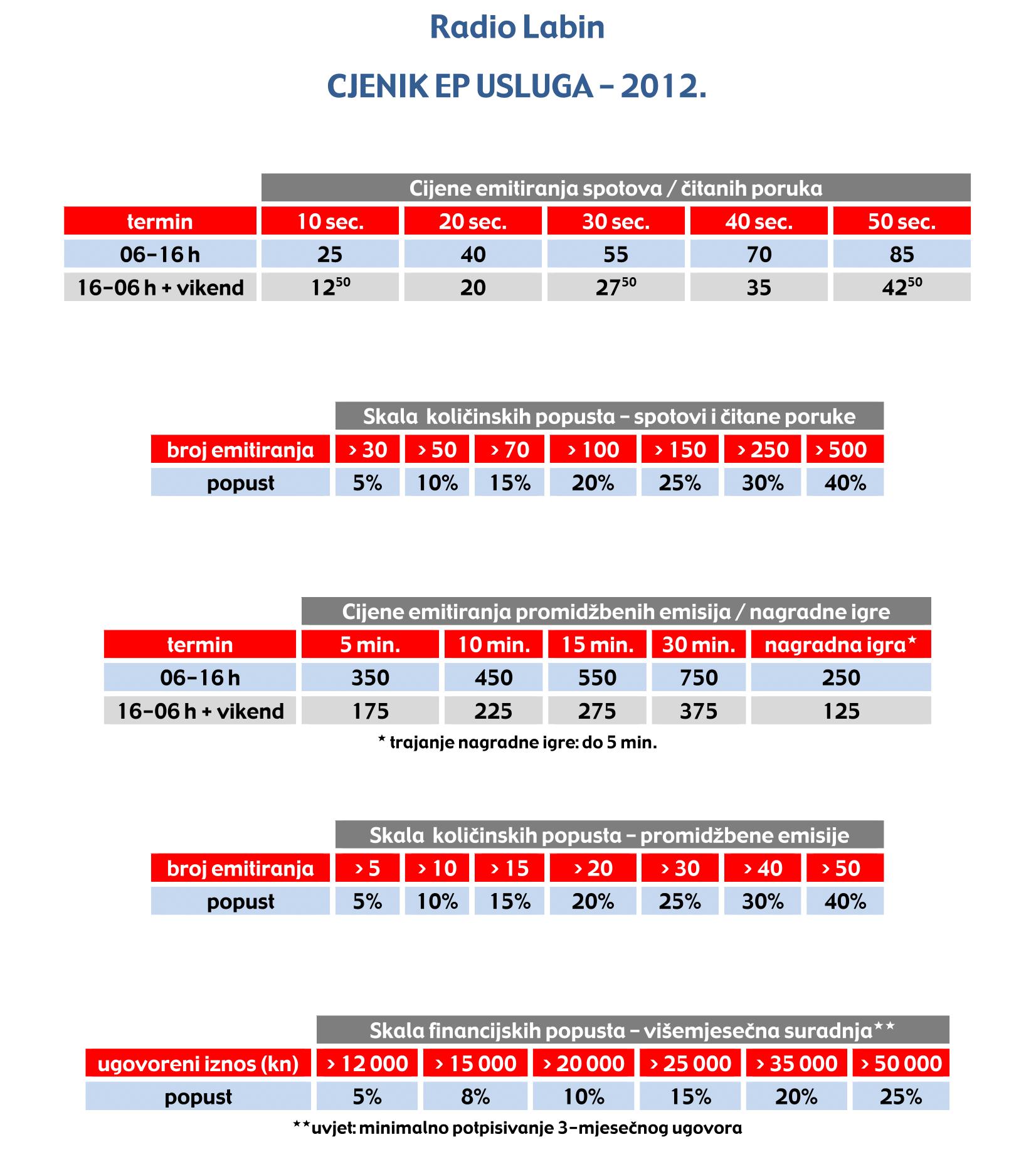 CJENIK EP USLUGA  2012 RL-1