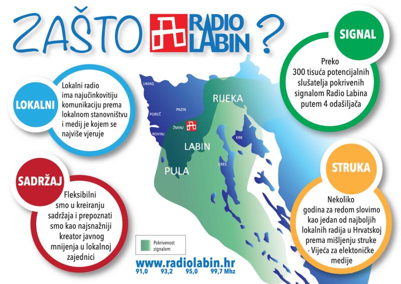 zasto_radio_labin